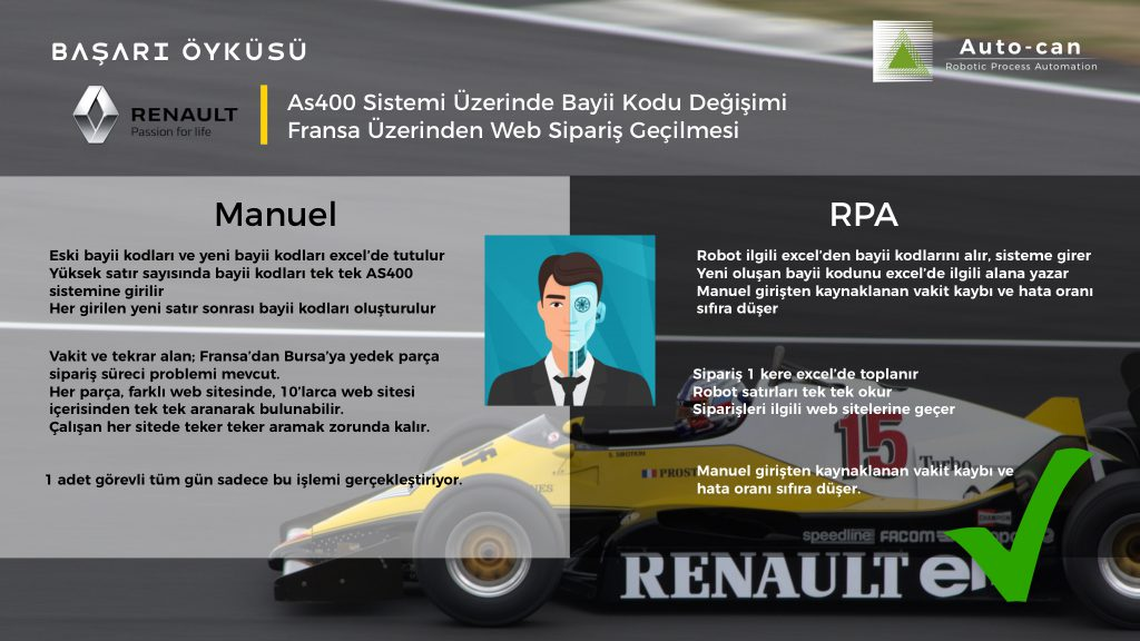 aktek RPA auto-can