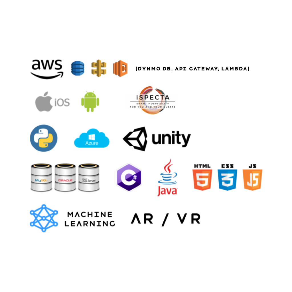 aktek code yazılım geliştirme