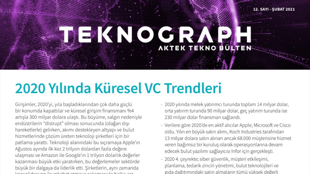 aktek teknograph 12 banner